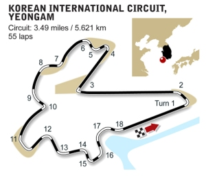 Korean Grand Prix,