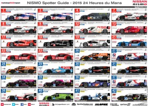 2015-LM24-Spotter-Guide